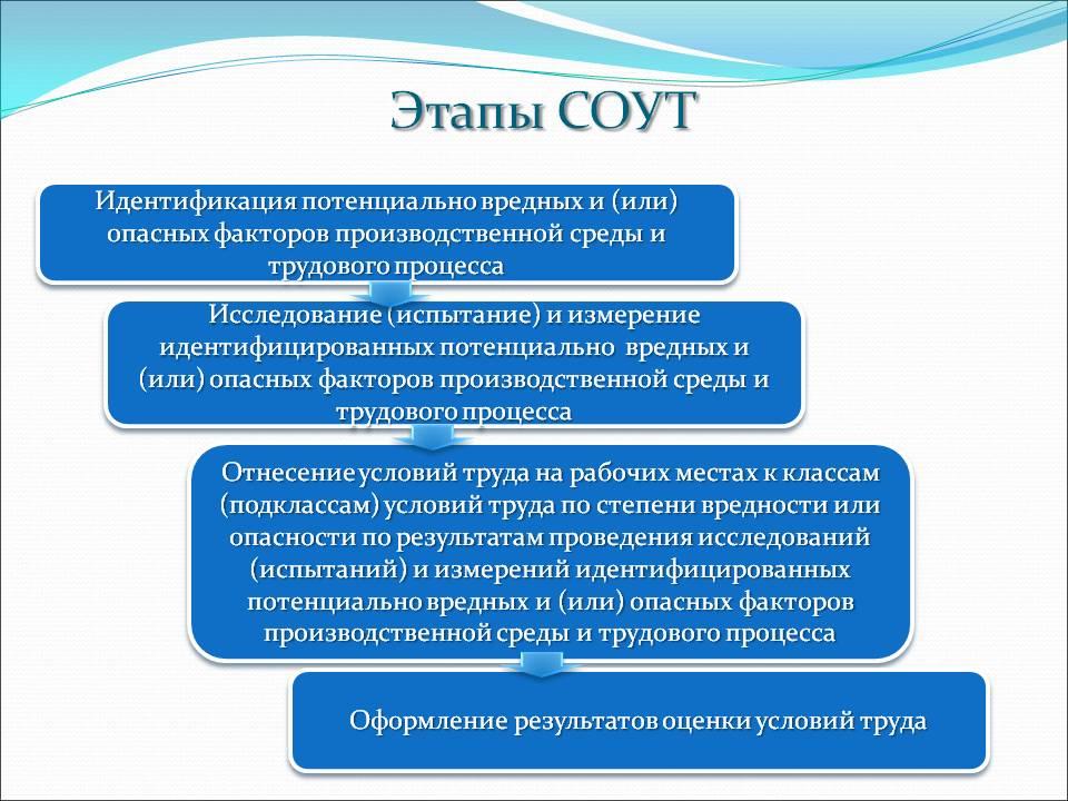 http://buh-tsn.ru/wp-content/uploads/sout.jpg
